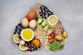 如何用食物调理积食