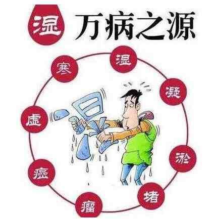 人体内的湿气过多会导致各种疾病.jpg