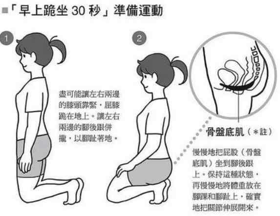 膝盖气血活络保健法.jpg