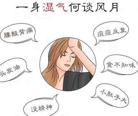 体内湿气重的表现症状 主要看这6处.jpg