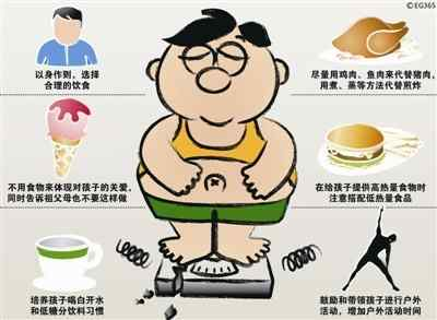 小胖墩的食疗减肥方法.jpg