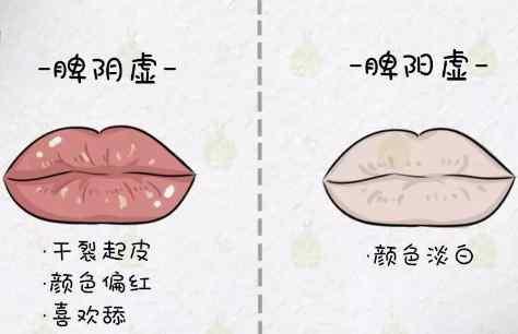 一、看嘴唇色泽.jpg
