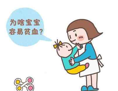 孩子贫血一般有什么原因引起的.jpg